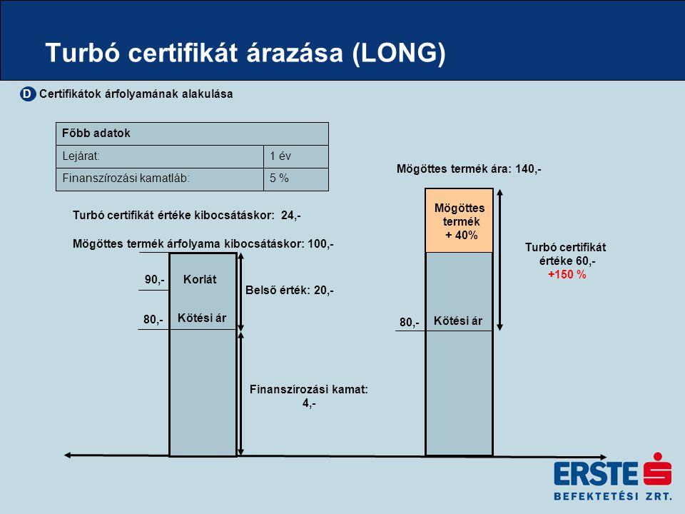 Turbó certifikát árazása (LONG)