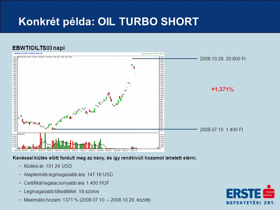 Konkrét példa: OIL TURBO SHORT