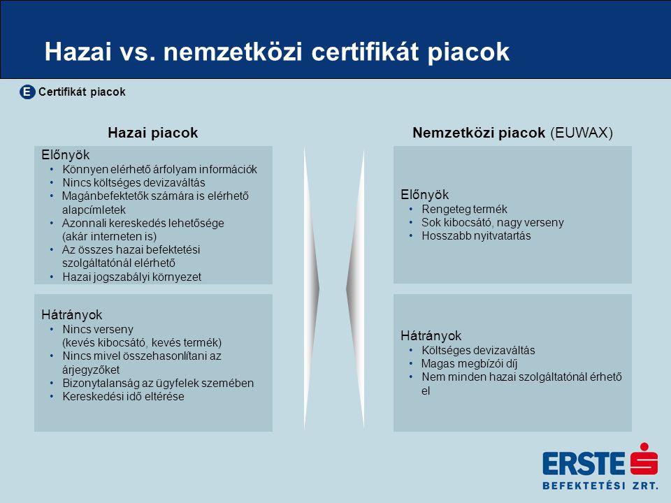 Hazai vs. nemzetközi certifikát piacok