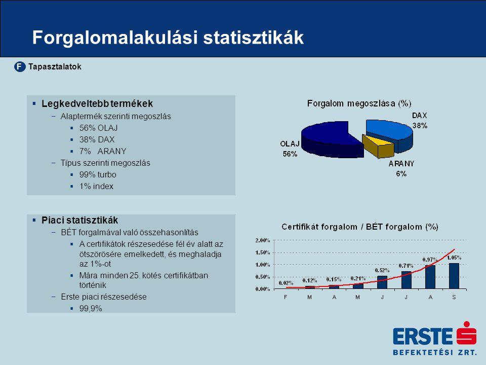 Forgalomalakulási statisztikák