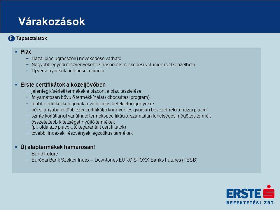 Várakozások Piac Erste certifikátok a közeljövőben