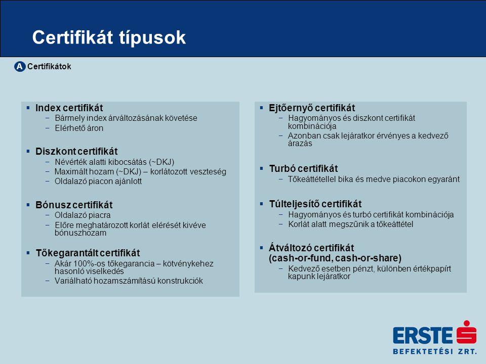Certifikát típusok Index certifikát Diszkont certifikát