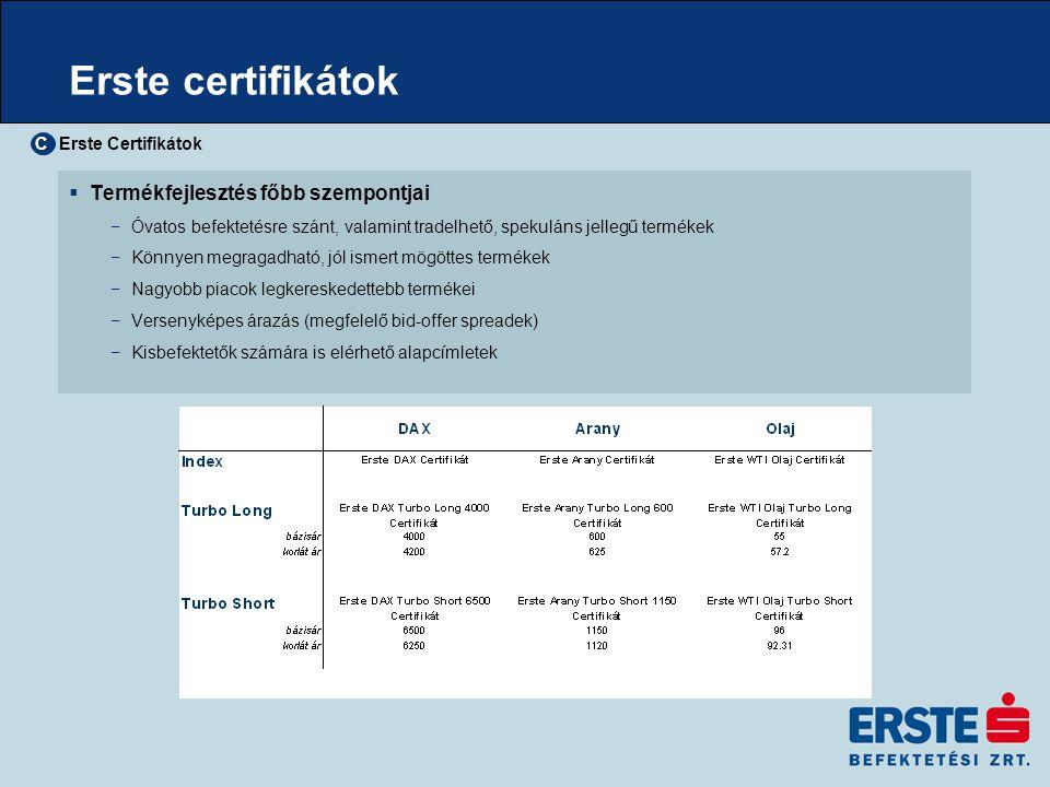 Erste certifikátok Termékfejlesztés főbb szempontjai
