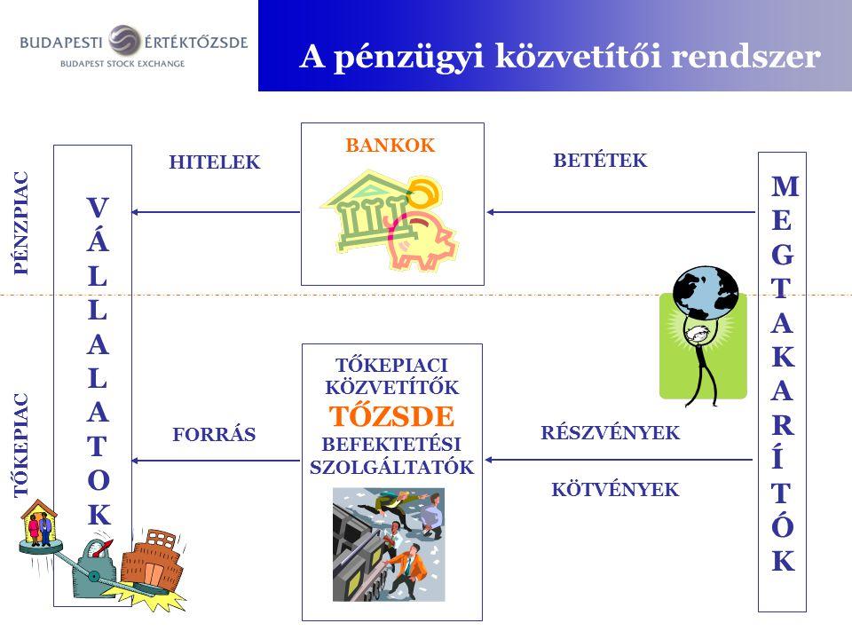 A pénzügyi közvetítői rendszer