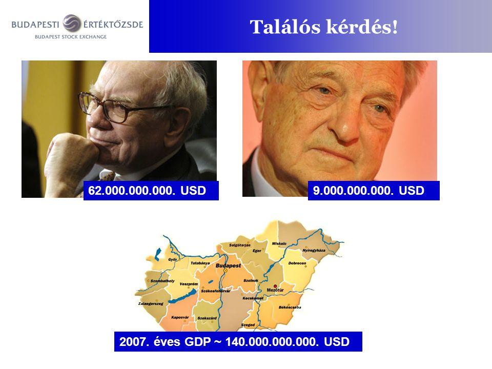 Találós kérdés. 62.000.000.000. USD. 9.000.000.000.