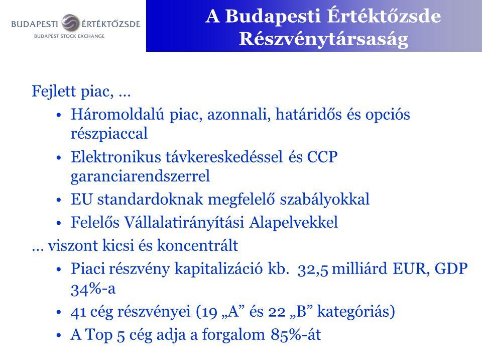 A Budapesti Értéktőzsde Részvénytársaság