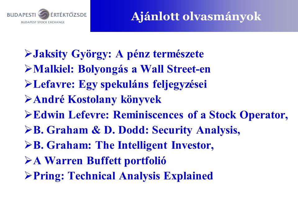 Ajánlott olvasmányok Jaksity György: A pénz természete. Malkiel: Bolyongás a Wall Street-en. Lefavre: Egy spekuláns feljegyzései.