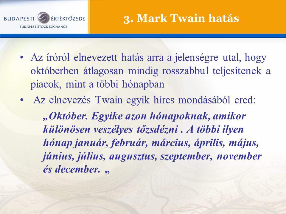 3. Mark Twain hatás