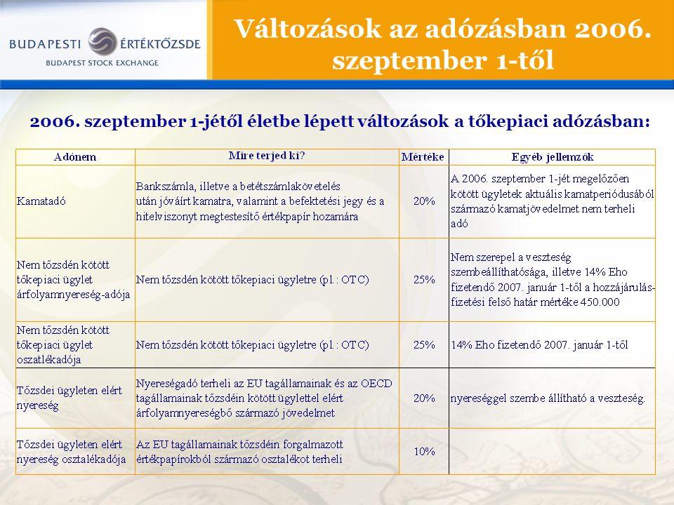 Változások az adózásban 2006. szeptember 1-től