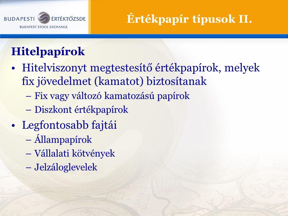 Értékpapír típusok II. Hitelpapírok