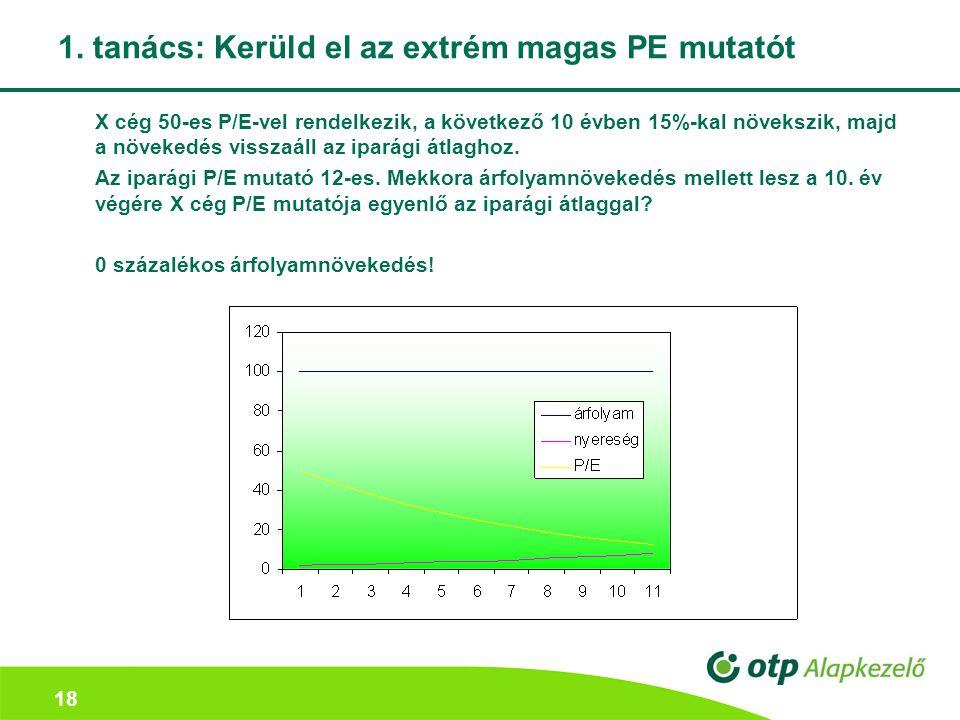 1. tanács: Kerüld el az extrém magas PE mutatót