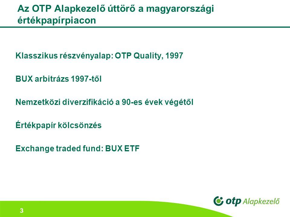 Az OTP Alapkezelő úttörő a magyarországi értékpapírpiacon