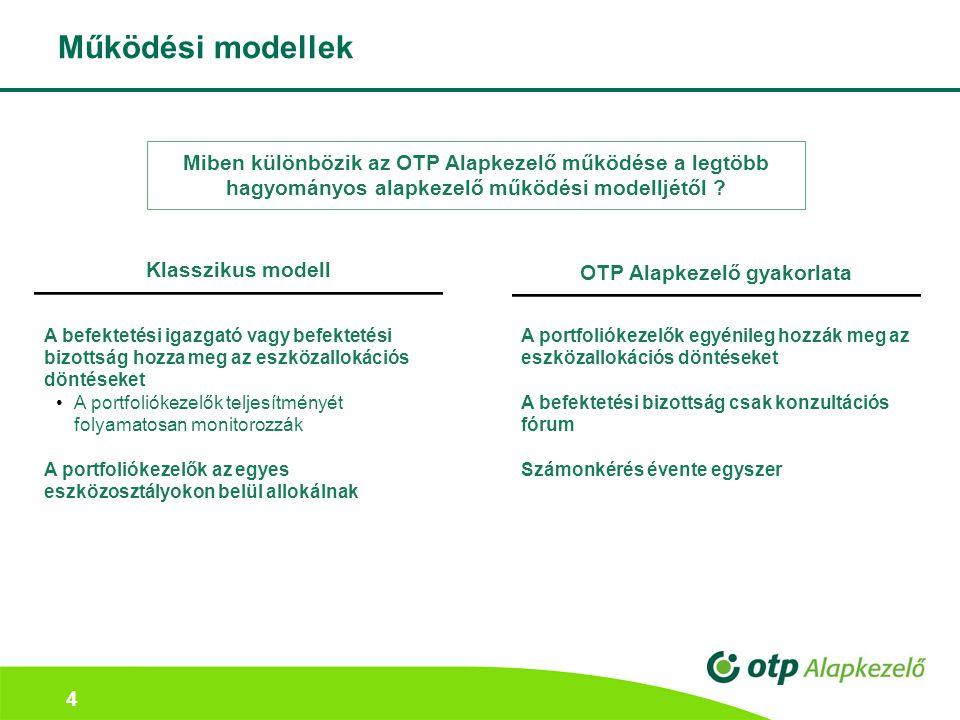 OTP Alapkezelő gyakorlata