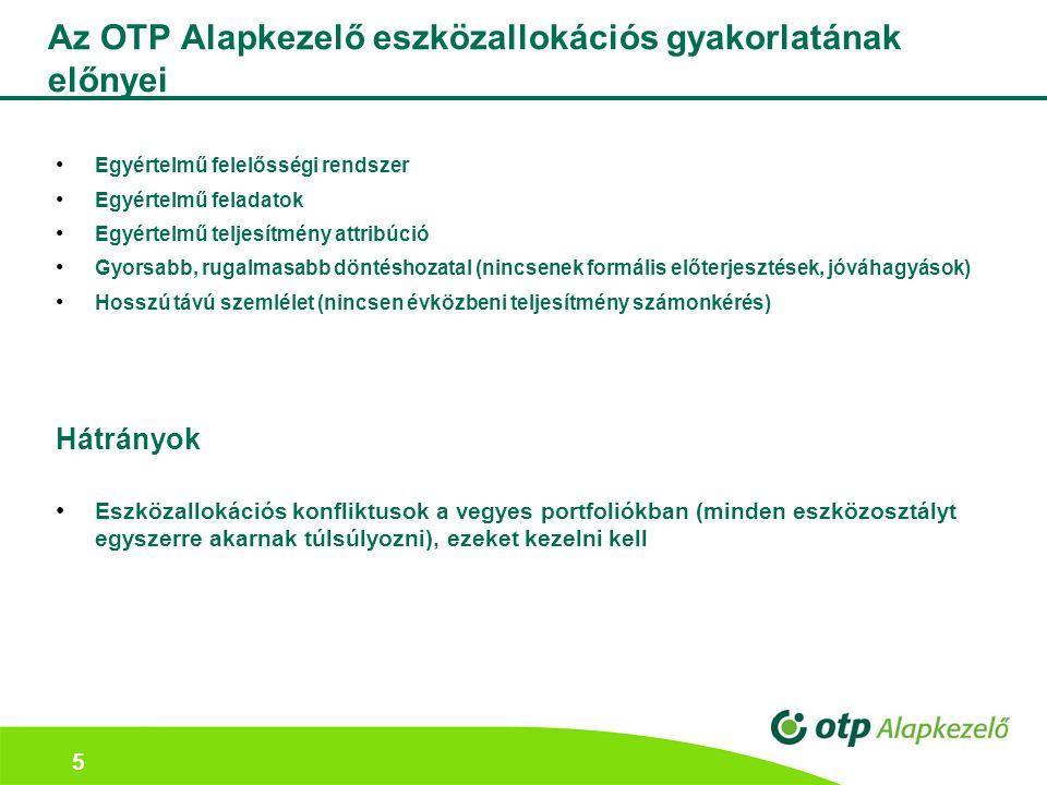 Az OTP Alapkezelő eszközallokációs gyakorlatának előnyei