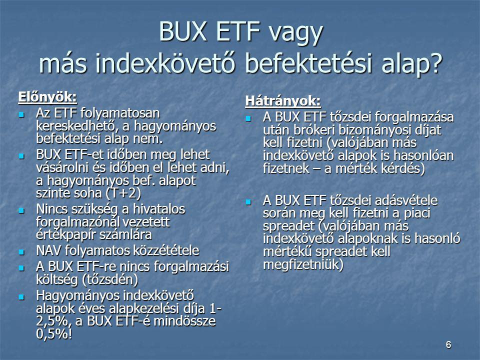 BUX ETF vagy más indexkövető befektetési alap