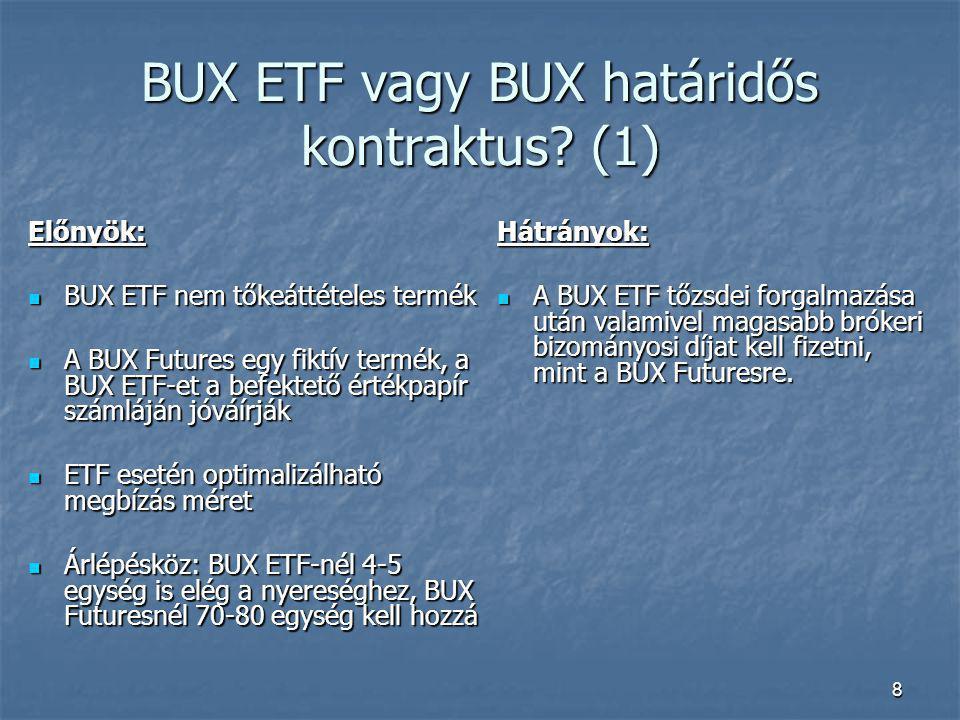 BUX ETF vagy BUX határidős kontraktus (1)