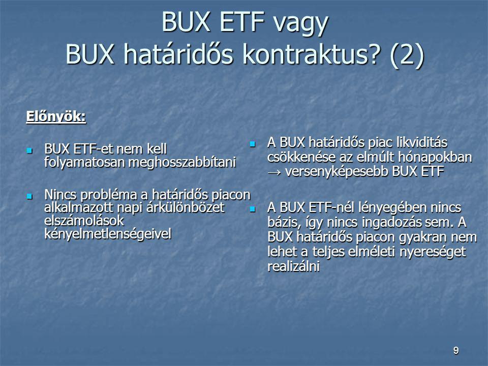 BUX ETF vagy BUX határidős kontraktus (2)
