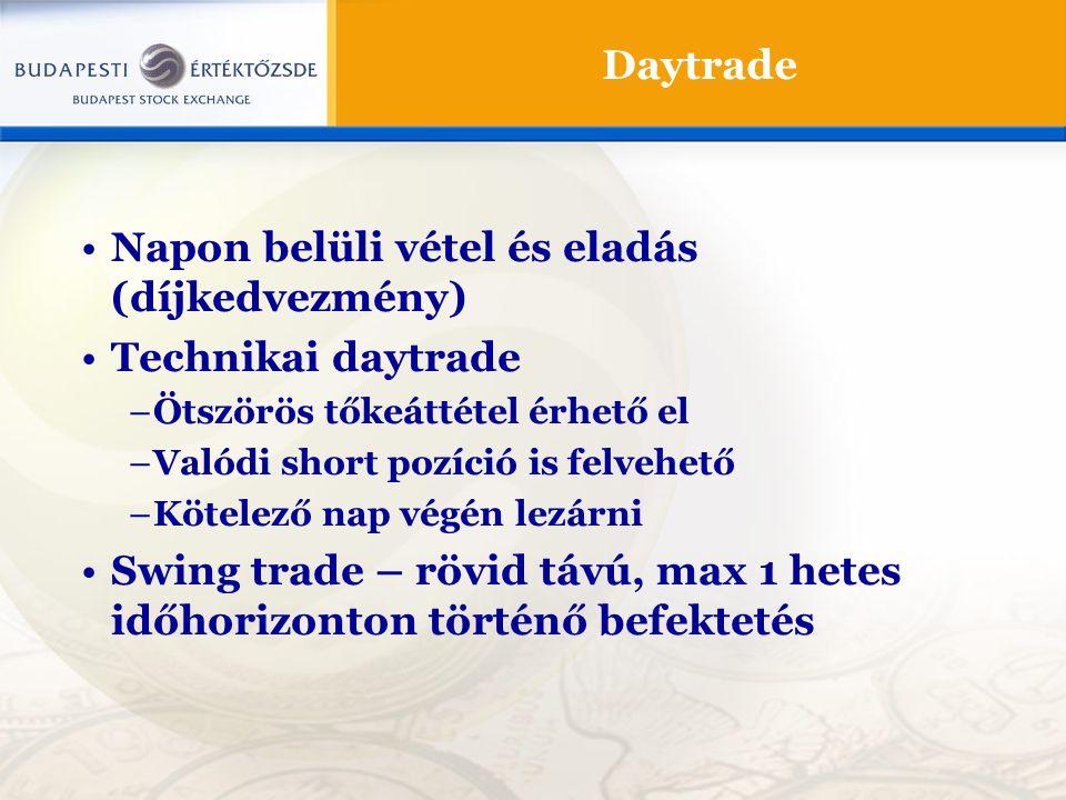 Napon belüli vétel és eladás (díjkedvezmény) Technikai daytrade
