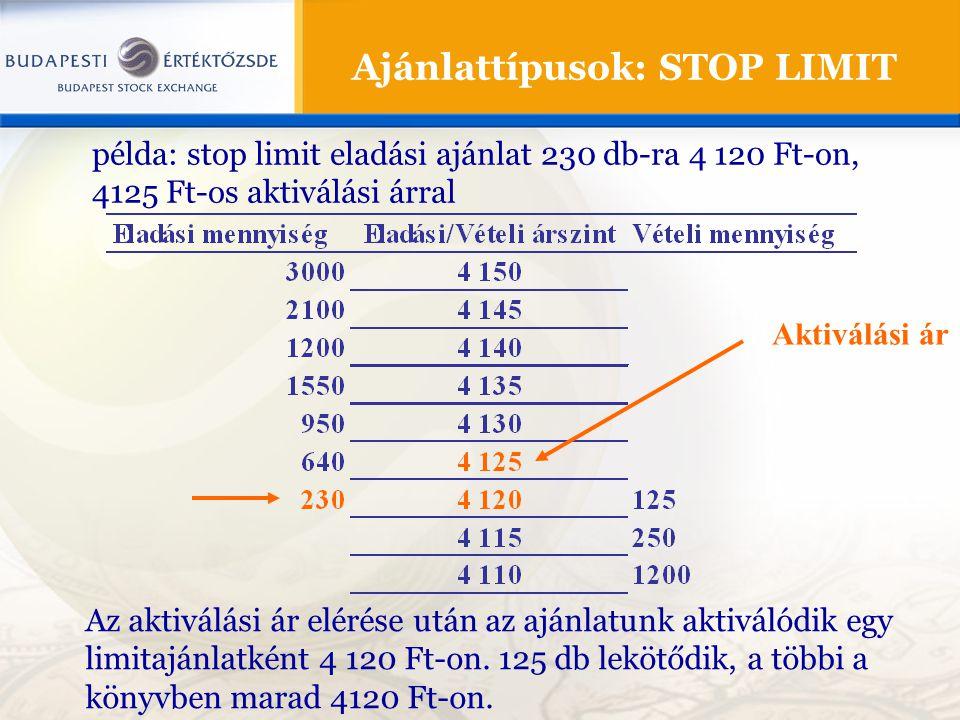 Ajánlattípusok: STOP LIMIT
