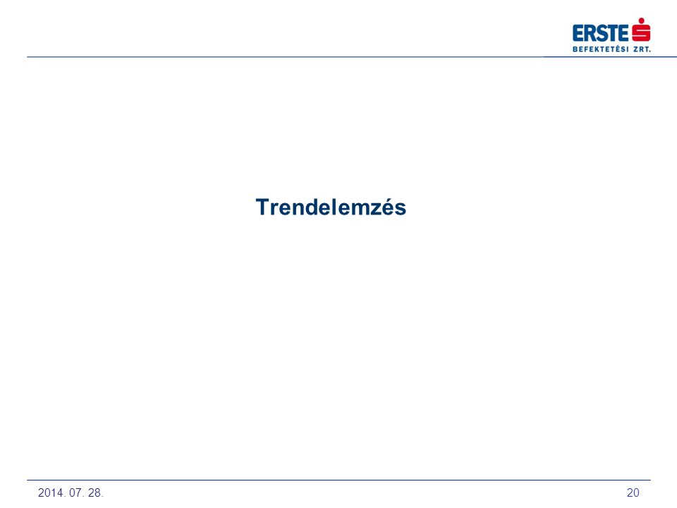 Trendelemzés 2009. Május 12-14. Technikai Elemzés alapjai előadás a Budapesti Értéktőzsdén 20