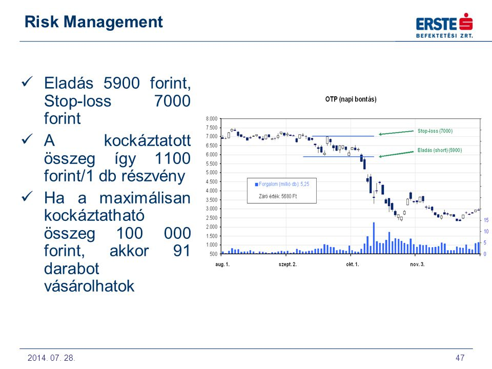 Eladás 5900 forint, Stop-loss 7000 forint