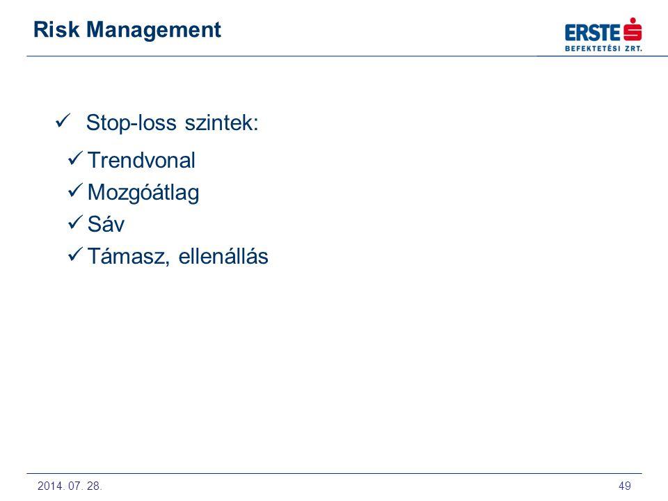Risk Management Stop-loss szintek: Trendvonal Mozgóátlag Sáv
