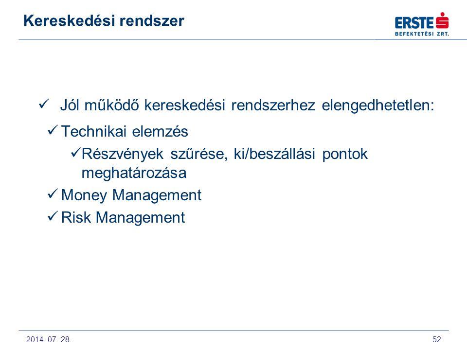 Jól működő kereskedési rendszerhez elengedhetetlen: Technikai elemzés
