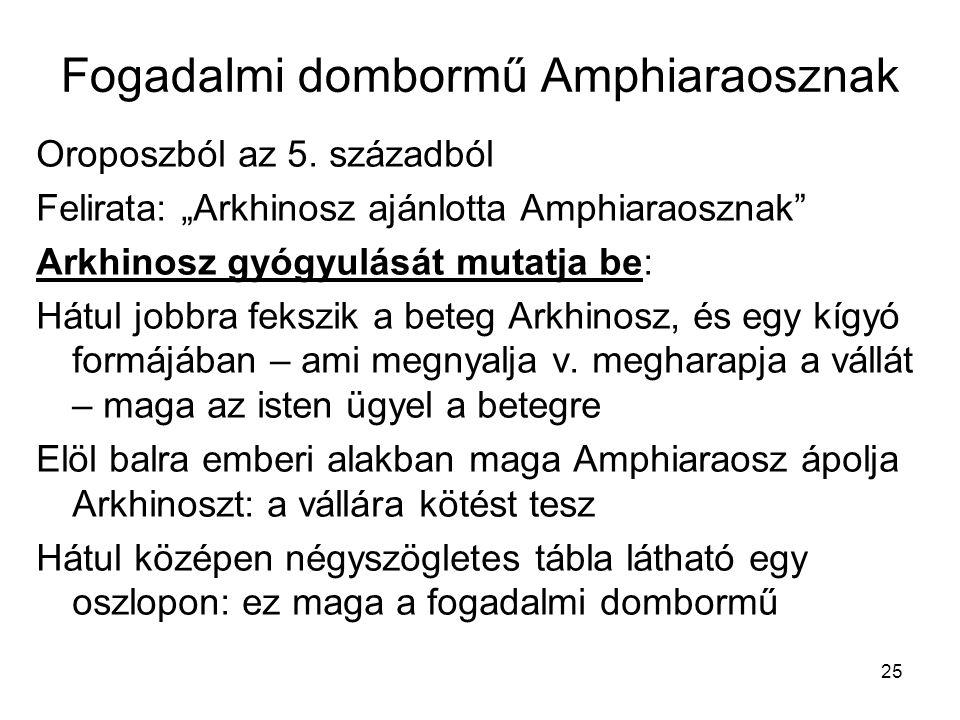 Fogadalmi dombormű Amphiaraosznak