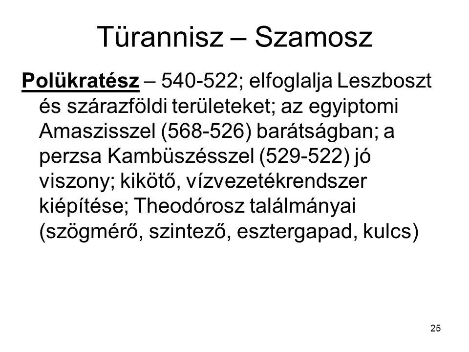 Türannisz – Szamosz