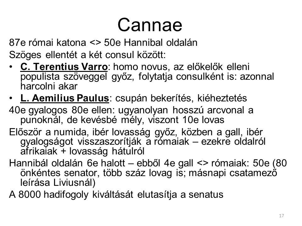 Cannae 87e római katona <> 50e Hannibal oldalán