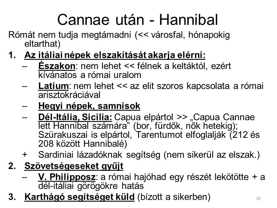 Cannae után - Hannibal Rómát nem tudja megtámadni (<< városfal, hónapokig eltarthat) Az itáliai népek elszakítását akarja elérni: