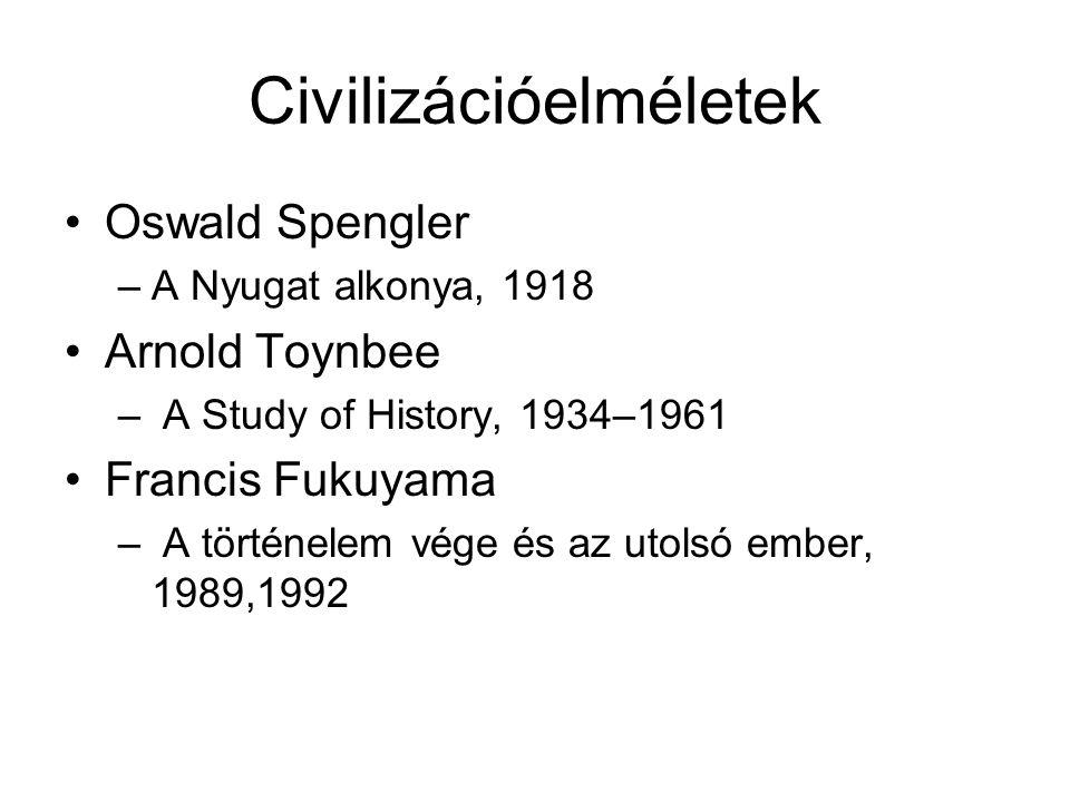 Civilizációelméletek