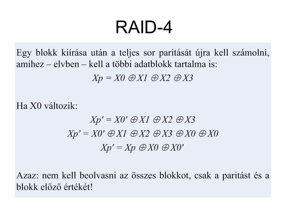 RAID-4 Tárolás módja Olvasás Írás