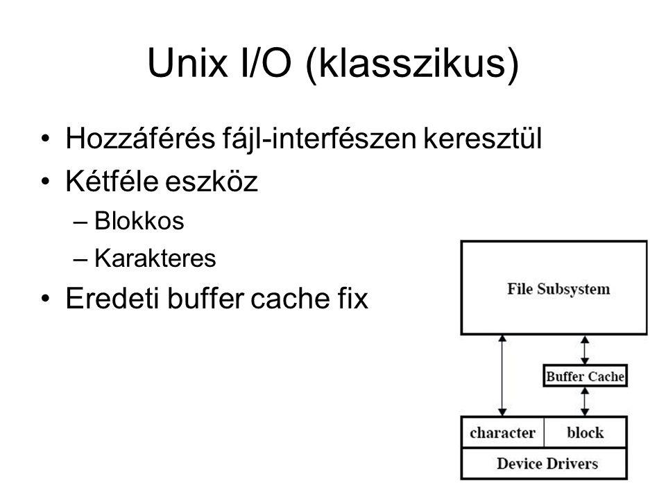 Unix I/O (klasszikus) Hozzáférés fájl-interfészen keresztül