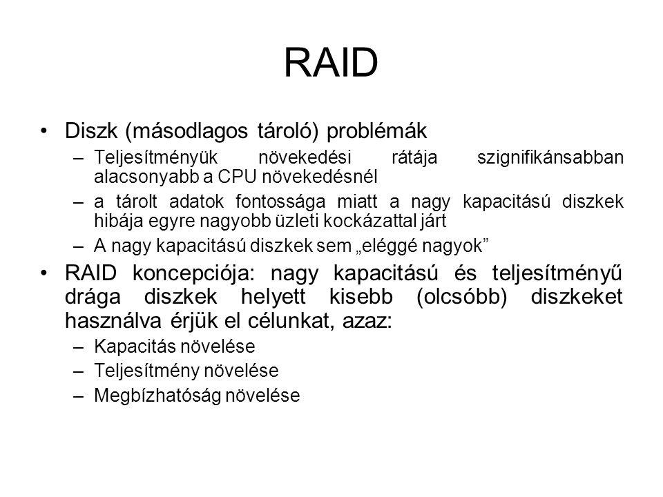 RAID Diszk (másodlagos tároló) problémák