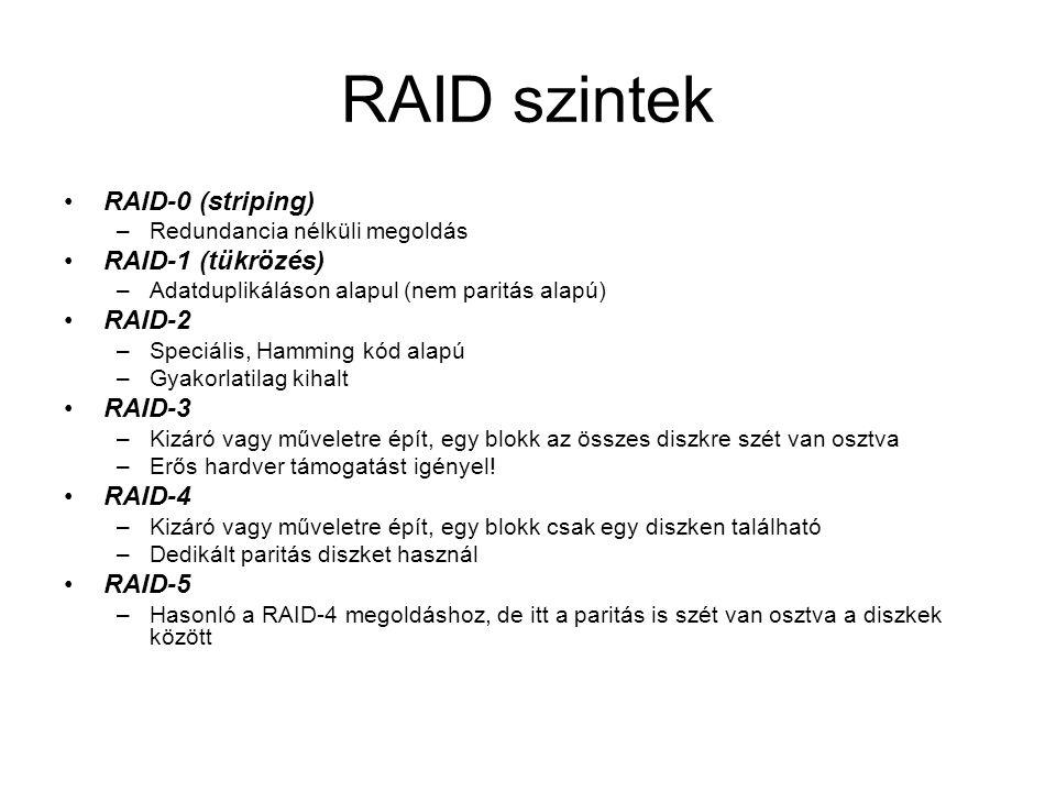RAID szintek RAID-0 (striping) RAID-1 (tükrözés) RAID-2 RAID-3 RAID-4