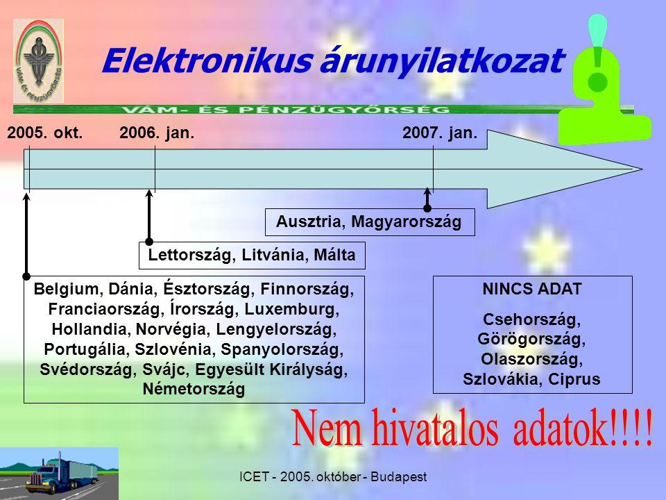 Elektronikus árunyilatkozat
