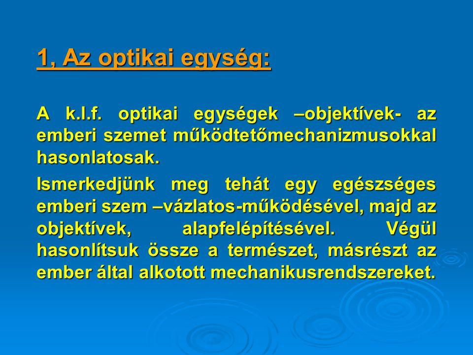 1, Az optikai egység: A k.l.f. optikai egységek –objektívek- az emberi szemet működtetőmechanizmusokkal hasonlatosak.
