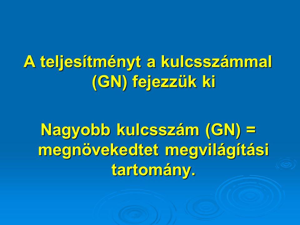 A teljesítményt a kulcsszámmal (GN) fejezzük ki
