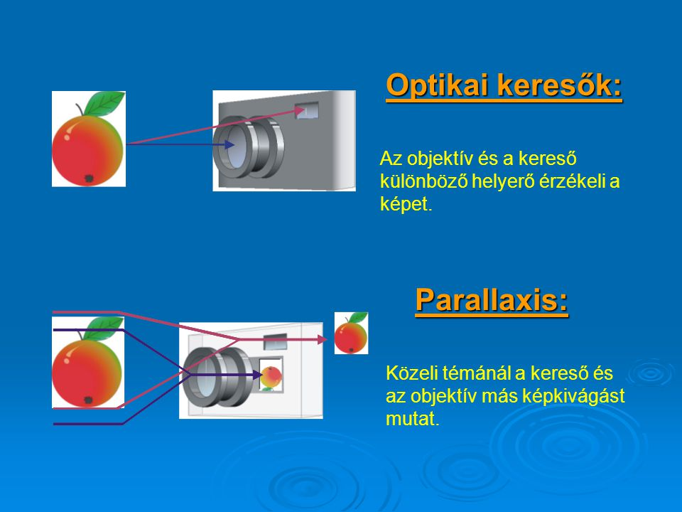 Optikai keresők: Parallaxis:
