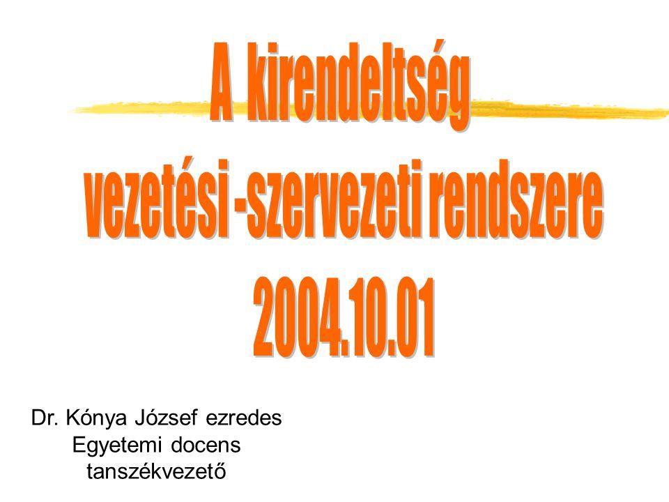 vezetési -szervezeti rendszere 2004.10.01