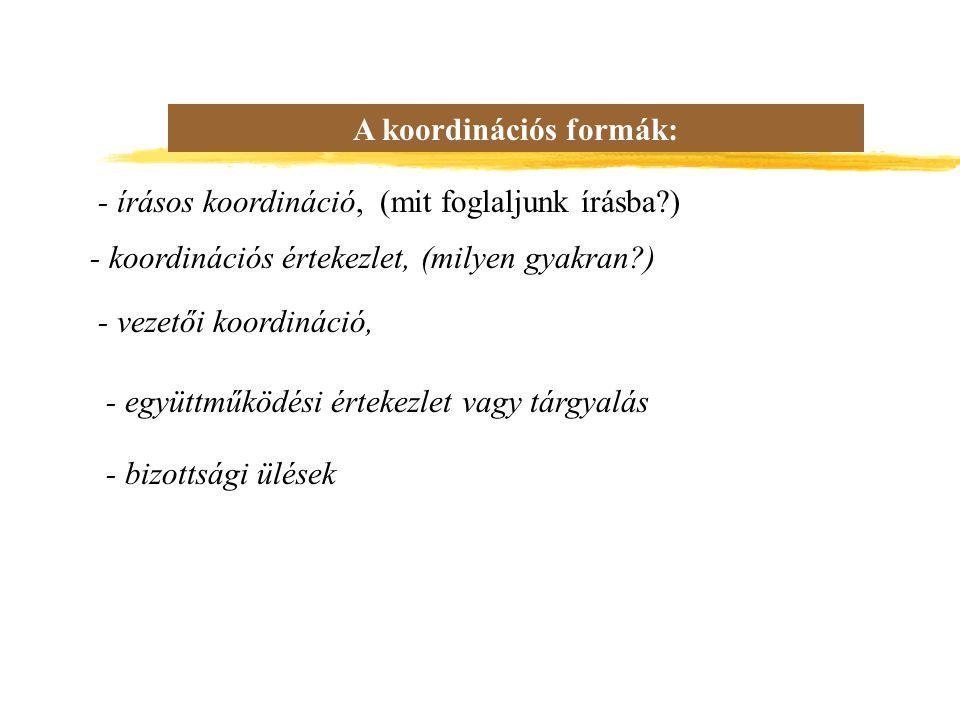 A koordinációs formák: