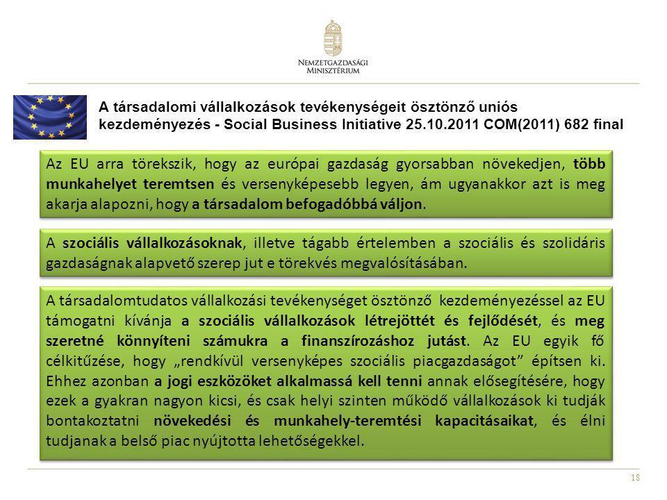 A társadalomi vállalkozások tevékenységeit ösztönző uniós kezdeményezés - Social Business Initiative 25.10.2011 COM(2011) 682 final