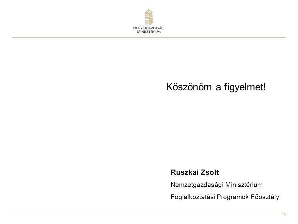 Köszönöm a figyelmet! Ruszkai Zsolt Nemzetgazdasági Minisztérium