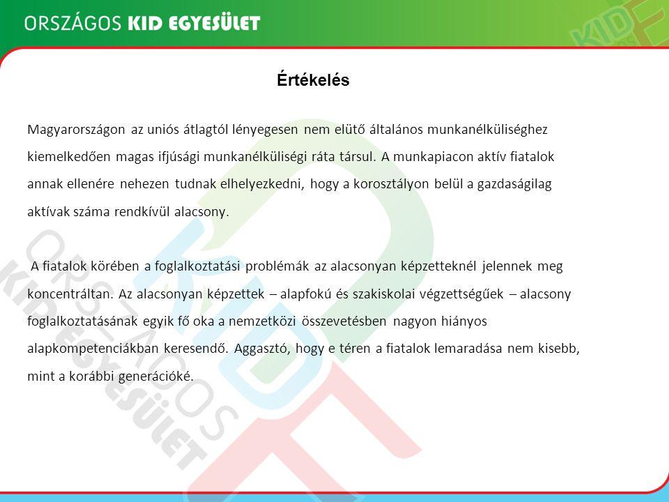 Értékelés Magyarországon az uniós átlagtól lényegesen nem elütő általános munkanélküliséghez.