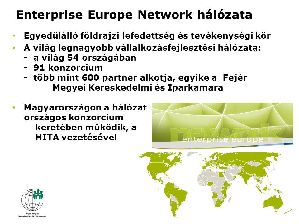Enterprise Europe Network hálózata