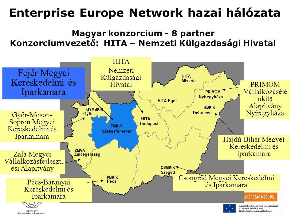Enterprise Europe Network hazai hálózata