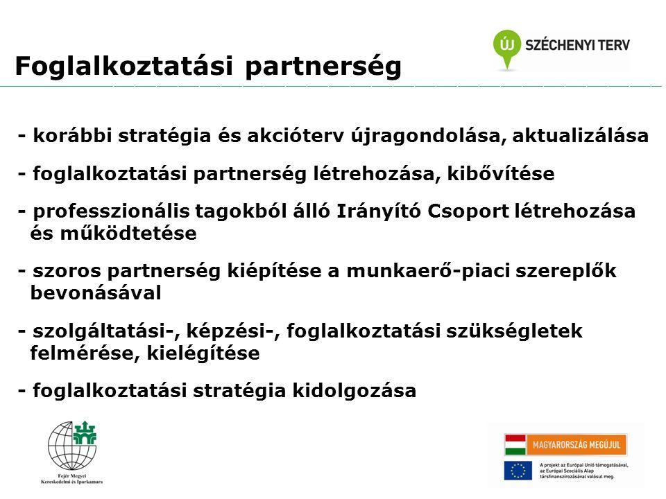 Foglalkoztatási partnerség