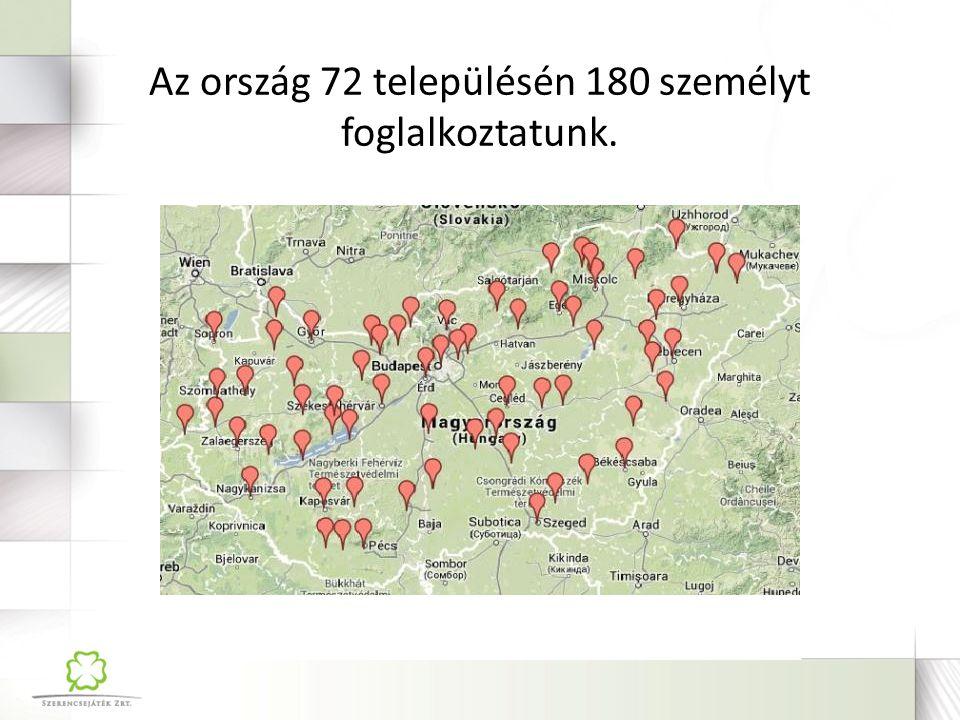 Az ország 72 településén 180 személyt foglalkoztatunk.