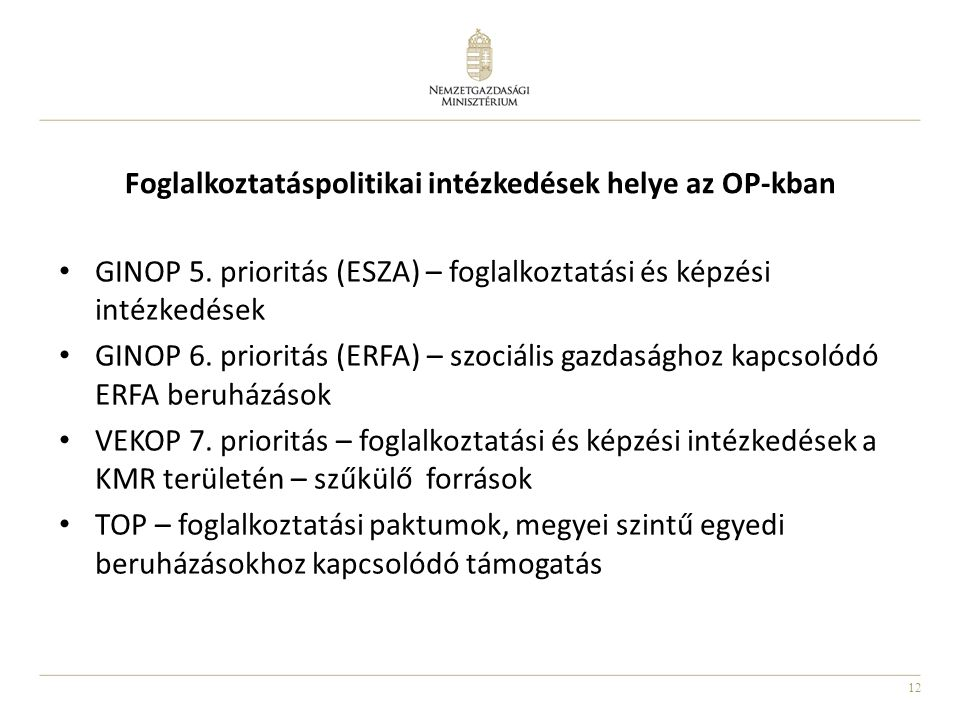 Foglalkoztatáspolitikai intézkedések helye az OP-kban